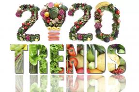 【素食论坛】素食风潮在2020年能否迎来大爆发?